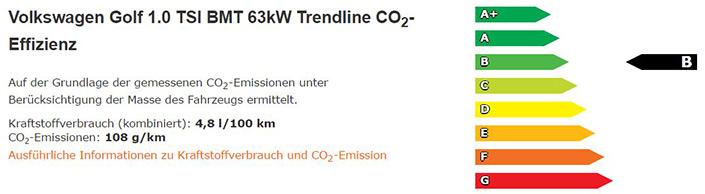 Energieeffizienzklasse Auto   Sixt Neuwagen